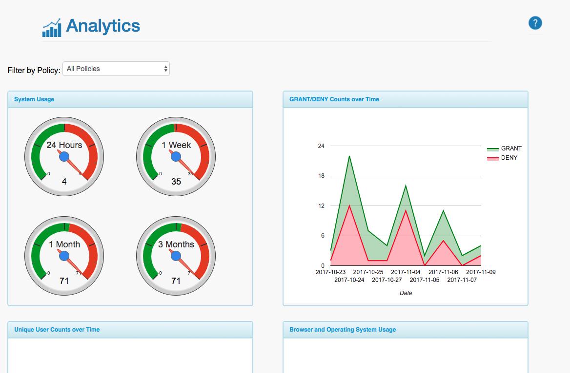 ra_for_box_analytics