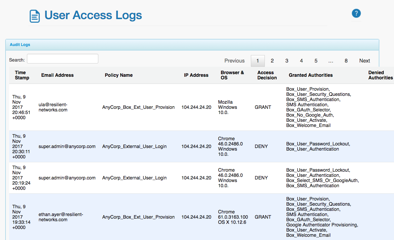 ra_for_box_audit_logs